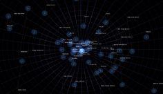 100,000 Stars  Interaktive 3D-Visualisierung unserer stellaren Umgebung.   Entwickelt für Google Chrome, funktioniert aber auch im Firefox und Safari-Browser Google Chrome Web Browser, 3d Visualization, Safari, City Photo, Sci Fi, Physics, Environment, Science Fiction