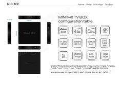 Mini MX Android 5.1 Amlogic S905 Quad Core 2GB/16GB BT4.0 1000M LAN 2.4G/5.8G WIFI TV Box Android Mini PC Sale - Banggood.com