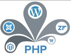 Everyone likes a website, that bewilder their audience. Our PHP web design company in Nigeria takes this concept to a supreme level to unleash the capabilities of this technology. Learn how it can enhance your web-space from Kordahi Technologies. It Services Company, Web Development Company, Application Development, Web Application, Server Side Scripting, Distributed Computing, Consulting Firms, Web Design Company