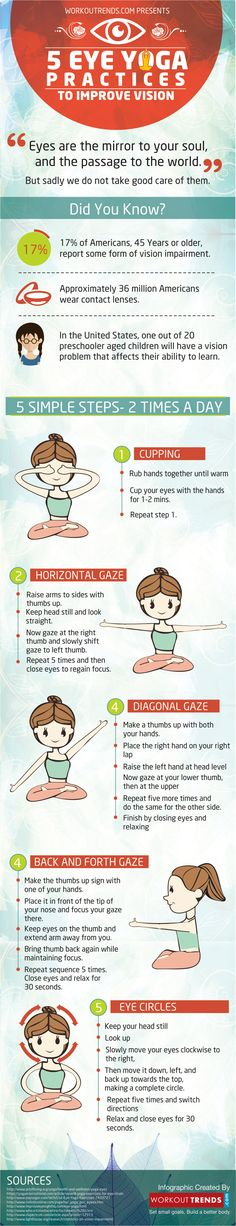 An #infographic on the best 5 #eye #yoga practices for better vision. Get rid of those nerdy glasses today and live a free life