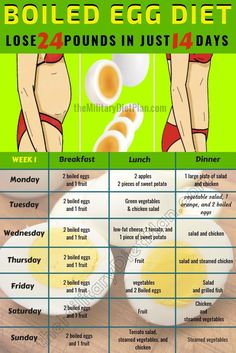 Lose 24 Pounds In Just 2 Weeks With The Boiled Egg Diet – Results are Amazed! Lose 24 Pounds In Just 2 Weeks With The Boiled Egg Diet – Results are Amazed! Lose 24 Pounds In Just 2 Weeks With The Boiled Egg Diet – Results are Amazed! Boiled Egg Diet Results, Boiled Egg Diet Plan, One Week Diet Plan, 5 Day Diet, Cardiac Diet, Health Cleanse, Health Diet, Weight Loss Snacks, Diet Plans To Lose Weight