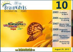 Brainworks Turns 10!!! | On this day, we celebrate 10 years of an amazing journey providing rehabilitation services, hope and inspiration to the wonderful people we serve. Each step forward in recovery, its own cause for celebration! We're already making plans for the next 10 years!
