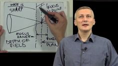 how to focus - manual focus versus automatic - lesson 4 free photography tutorials focus photography