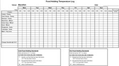 Kitchen Temperature Log Sheets - Chefs Resources
