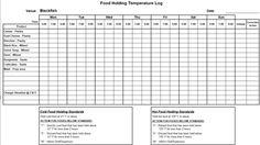 Kitchen Temperature Log Sheets - Chefs Resources