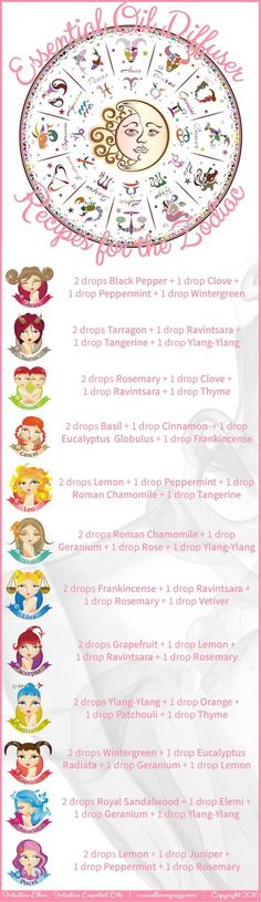 Essential Oil Diffuser Recipes for the Zodiac ~ An essential-oil diffuser blend for every sign of the zodiac. | infographic, essential oils, astrology