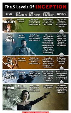 Movie Infographics 40 - http://infographicality.com/movie-infographics-40/
