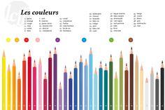 Les couleurs en image et en français sur…