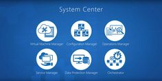 Microsoft: System Center 2016 to Launch in September: Microsoft has announced that it will present the official version of System Center…