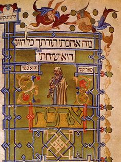 This manuscript, known as the Copenhagen Maimonides, was illuminated in Catalonia in 1347—1348.