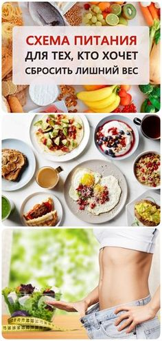 New weight lost diet plan menu recipes for Ideas Healthy Menu, Healthy Life, Diet Recipes, Healthy Recipes, Diet Plan Menu, Food Menu, Family Meals, Clean Eating, Food And Drink