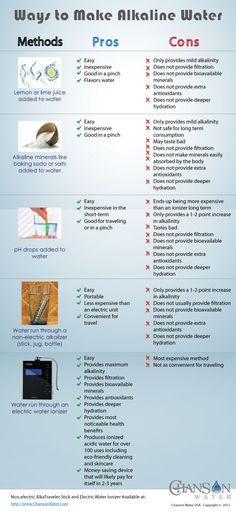 Christina Chambers | acidic water, alkaline water, Misc, Top Posts, water ionizers