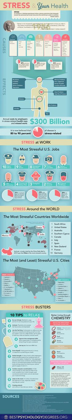 Dealing with Stress : Do you know how to deal with and control stress so that you counteract the negative effects and retain lively physical and mental condition? It is estimated that 80 to 90% of today diseases are somehow related to stress issues.   > http://infographicsmania.com/dealing-with-stress/?utm_source=Pinterest&utm_medium=ZAKKAS&utm_campaign=SNAP