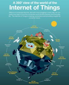 11 interesting #IoT infographics Great way to learn about #internet of things and its benefits in our #businesses.