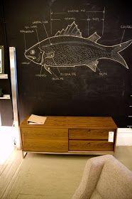 Design Inspiration: Chalkboard in the Living Room