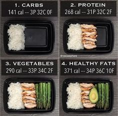MEAL PREP GUIDE You don't know how to prepare a healthy well balanced meal? Are you new to the meal prep thing, it overwhelms you and you . Healthy Fats, Healthy Snacks, Healthy Recipes, Work Lunch Healthy, Vegetarian Recipes, Meal Prep Guide, Meal Prep Plans, Macro Meals, Balanced Meals