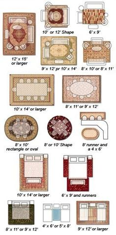 One issue that continually puzzled clients was selecting the correct size of rug for their room.   Here are some common room layouts to give you an idea of what is appropriate.     #1 Top Design Mistake:  Buying A Rug That Is Too Small!  Not Good! #RugsInLivingRoom