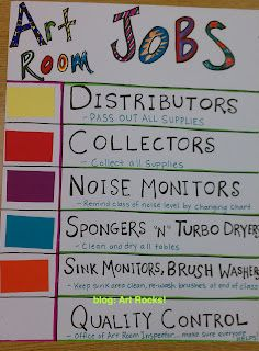 student self-management for the art classroom. love this idea for elementary students (could change it a bit for music)