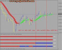 Indicatore stocastico forexworld disinvestment in india pdf converter