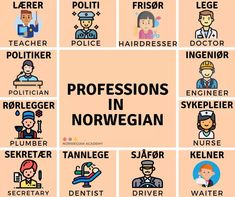 Norway Travel Guide, Norwegian Words, Norway Language, Hobbies For Kids, Proverbs Quotes, Scandinavian Countries, New Words, My Teacher, Good To Know