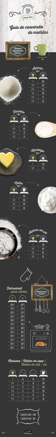 infografia tabela de conversão de medidas: de chávenas para gramas, chávenas para mililitros...