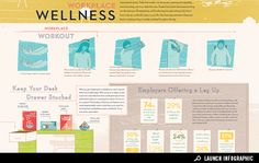 Infographic How to stay healthy in the workplace van GOOD Partner Gavin Potenza.