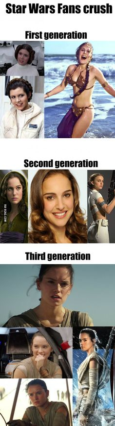 Generation of Star Wars Fans Crush