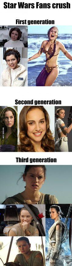 Generation of Star Wars Fans