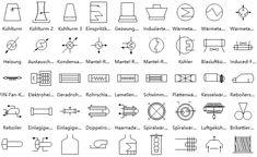 Schalter Symbole | Elektrische Schaltpläne Konstruktion | Pinterest ...