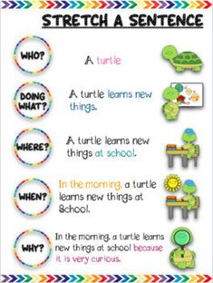Stretch a Sentence Poster + editable Cards + Activity + Writing tips + Checklist Stretch a Sentence Poster + editable Cards + Activity + Writing tips + Checklist,Teaching writing Related Children's Books That. English Writing Skills, Writing Lessons, Teaching Writing, Teaching Grammar, Grammar Lessons, Teaching Spanish, Art Lessons, Writing Complete Sentences, Sentence Writing