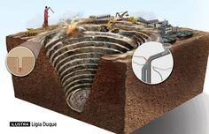Como funciona uma mina de diamantes?