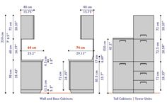 Helpful Kitchen Cabinet Dimensions Standard for Daily Use - Best online Engineering resource!