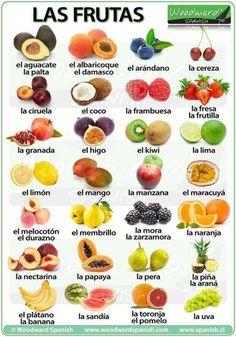 Frutas en español - Fruit in Spanish Learn some basics before you travel Spanish Help, Spanish Practice, Spanish Basics, Spanish Phrases, Spanish Grammar, Spanish Vocabulary, Spanish English, Spanish Language Learning, Spanish Alphabet