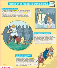 Educational infographic : Clovis et la France mérovingienne Ap French, French History, French Class, Learn French, Teaching French, French Tenses, French Adjectives, French Pictures, Middle Ages