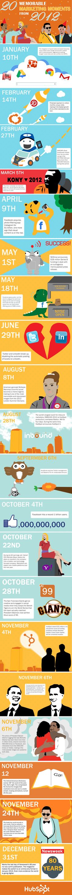 20 Memorable Marketing Moments Of 2012 - Infographic