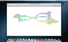 MindNode is a great way for me to get a larger picture of a topic or subject and break it down step-by-step into an idea tree. Instead of wasting time pondering, MindNode allows you to get going and act on your ideas. Productivity Apps, Increase Productivity, Writing Outline, Vacation Checklist, Best Mac, Article Writing, Problem Solving, Improve Yourself, Wasting Time