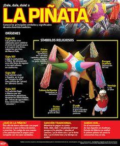 El significado de la #Piñata #Tradiciones #posadas #México