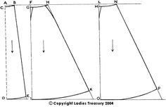 Free Pattern: Lady's Custom Drafted Skirt in 3, 5 and 7 Gores, 1912 - 1914