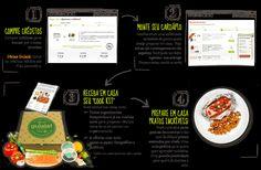 Gulalá! Breitling, Gourmet, Recipes