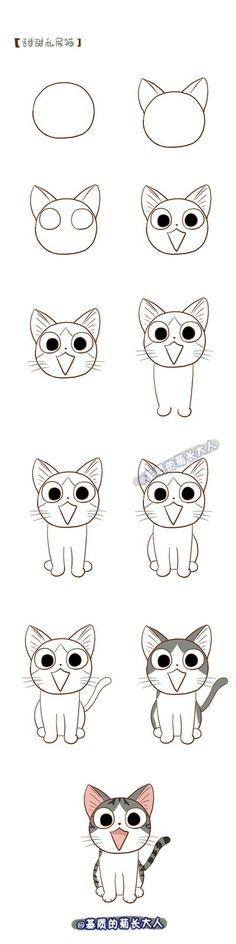 Apprendre à dessiner un chat