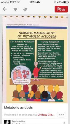 Notez On Nursing. Notez On Nursing. Acidosis And Alkalosis, Metabolic Acidosis, Nursing Assessment, Nursing Mnemonics, Nursing Labs, Nursing Notes, Associates Degree In Nursing, Fluid And Electrolytes, Nursing School Prerequisites