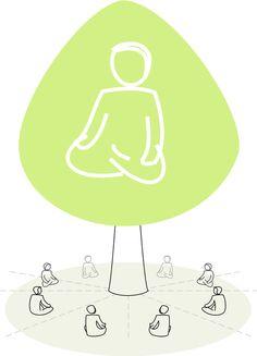 Sto meditando bene? (Sri Chinmoy)