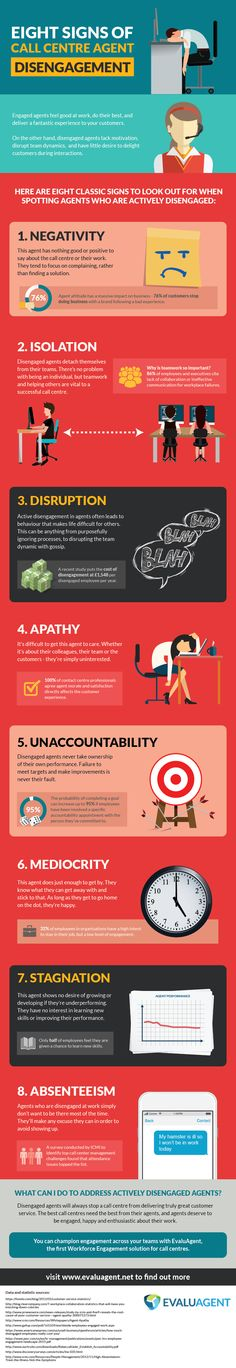 Infographic: signs of call centre agent disengagement Engagement Tips, Employee Engagement, Customer Experience, Customer Service, Happy At Work, Group Dynamics, 8th Sign, Call Centre, Work Inspiration