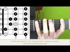 Guitar Lesson: how to play Major Scales - 1st fingering/ionian mode - guitar theory