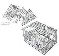 Sheds also 1 Shed Plans With Overhang Randkey likewise Roofs Of Various Shapes And Their Parts F4fafc94d78c99fb furthermore Rough Sawn Hemlock House furthermore Sustainability. on carport construction plans