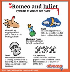 The Symbols of Romeo & Juliet :) Romeo And Juliet Themes, Romeo And Juliet Poster, Romeo And Juliet Quotes, English Gcse Revision, Gcse English Literature, Teaching Literature, American Literature, Ks3 English, English Drama