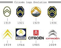 Baby Supercar Logos Chicken Crap Logos Pinterest Car Logos
