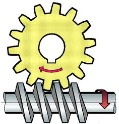 Mechanical Engineering Design, Engineering Technology, Mechanical Design, Diy Lathe, Cnc Software, Worm Drive, Metal Workshop, Lathe Machine, Cnc Projects