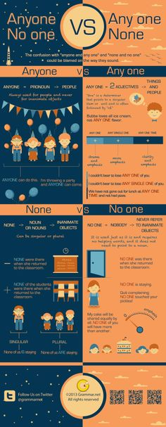 Anyone vs any one, none vs no one   #learnenglish  http://www.uniquelanguages.com