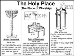 Lesson 4, The Holy Place